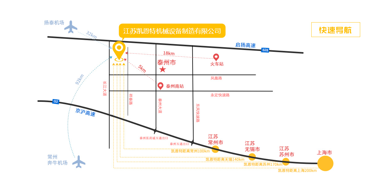 江蘇凱恩特地圖、路線圖